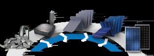 produkcja paneli polikrystalicznych